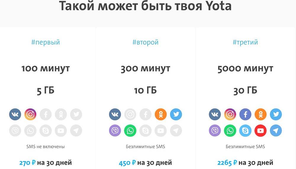 тарифы йота омск 2017 действующие омске