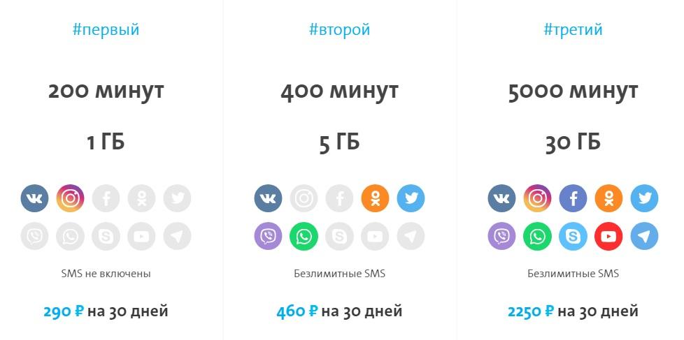 тарифы йота владимирская область