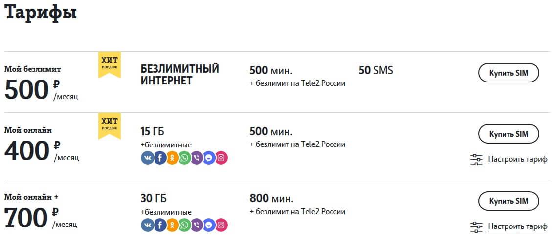тарифы теле2 москва и московская область 2018 без абонентской платы