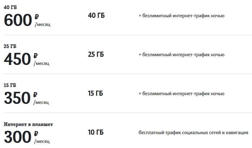 теле2 тарифы санкт петербург и область