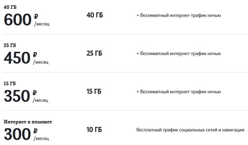 тарифы теле2 нижний новгород 2018 сотовая связь
