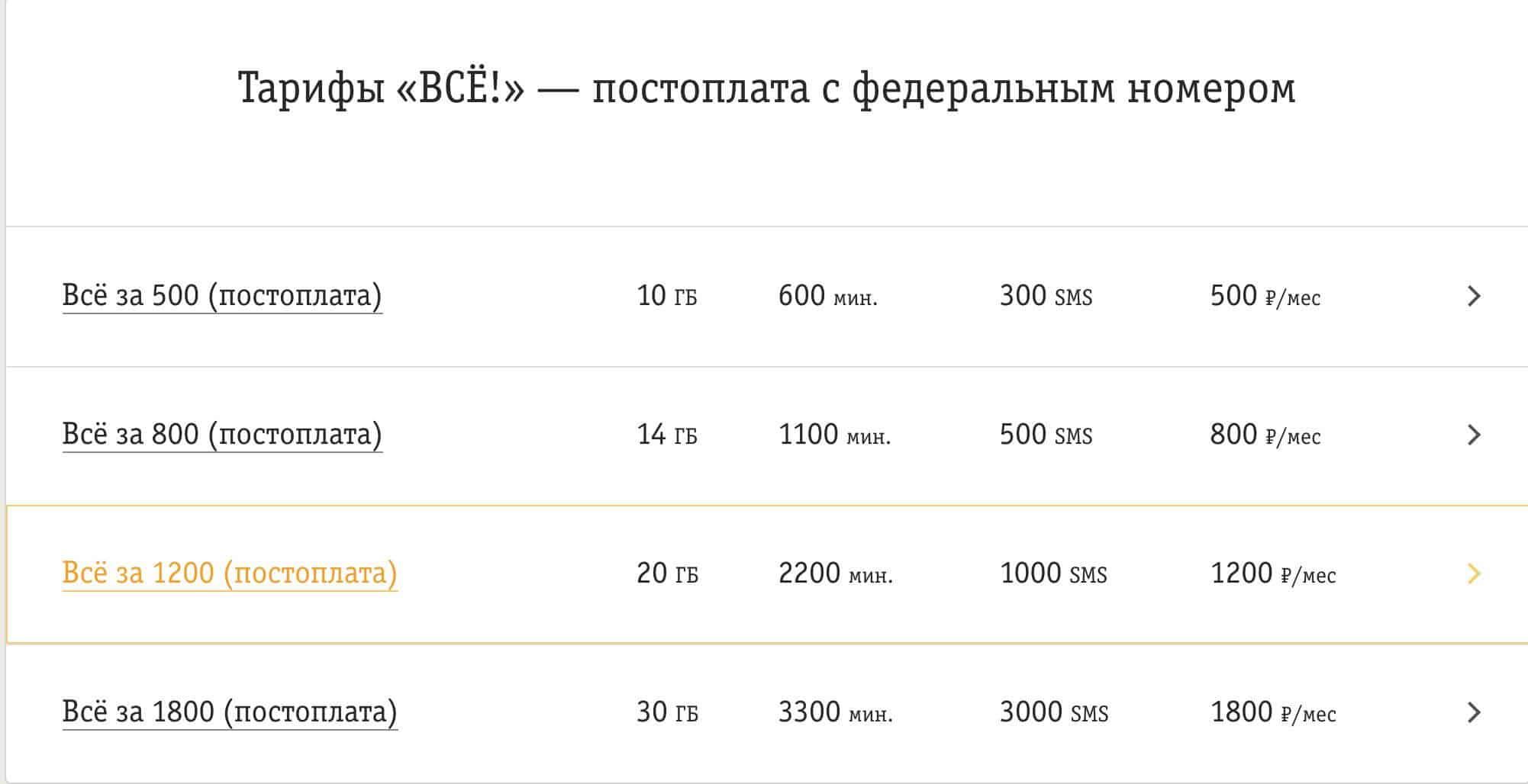 все тарифы билайн и их описание 2017 в москве