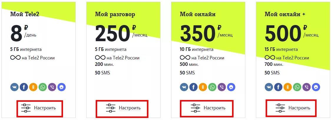 теле2 иваново тарифы для телефона