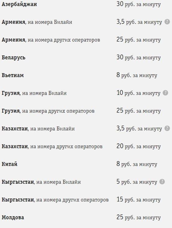 билайн роуминг украина