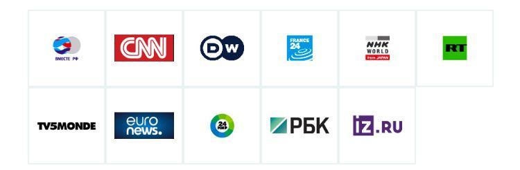 список информационных каналов на пакете экстра